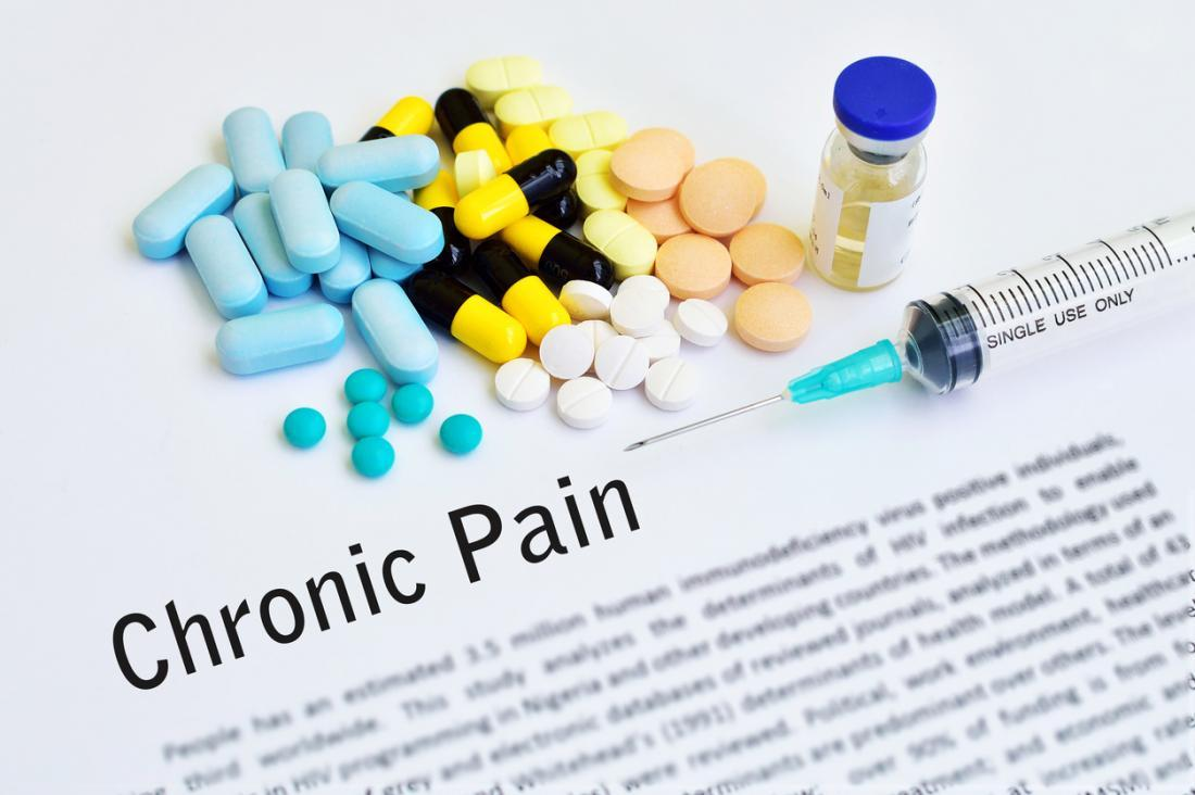 Buy Pain Meds Online Cheap